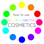 Understanding Color Correcting Cosmetics