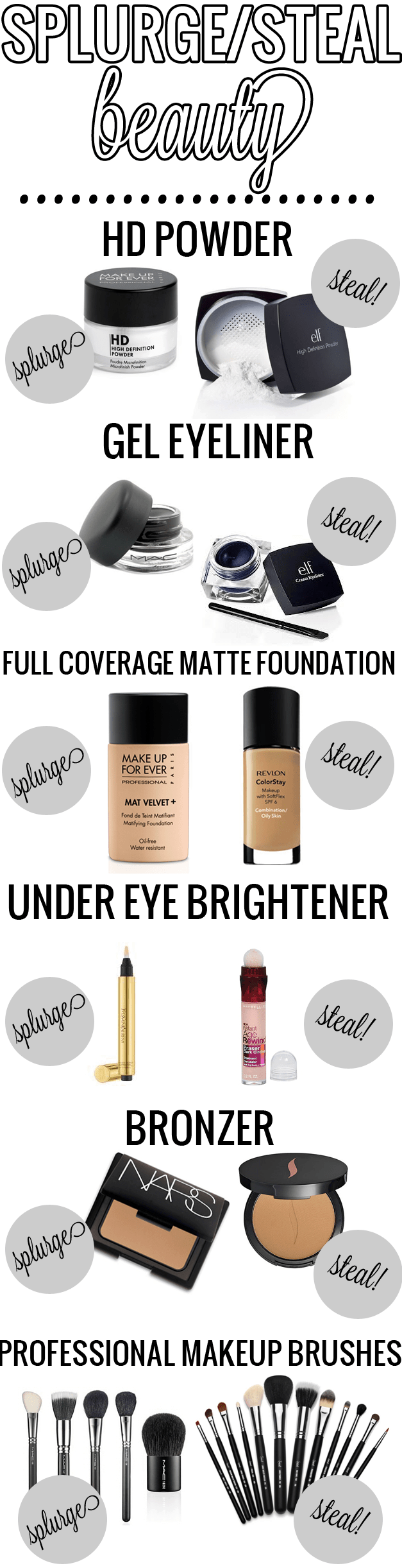 Splurge Steal Beauty High End Makeup Products Their Dupes Meg O