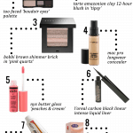 January February 2014 Beauty Favorites
