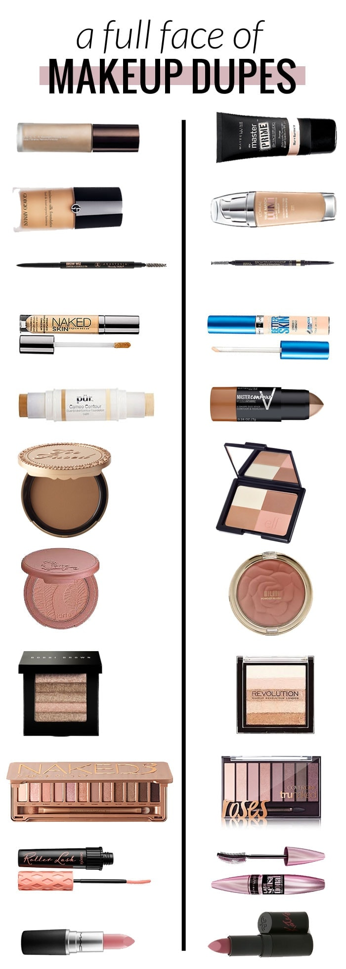 Beauty blogger Meg O. on the go features a full face of makeup dupes, with half high end and the other half drugstore. Find out which dupes are the best!